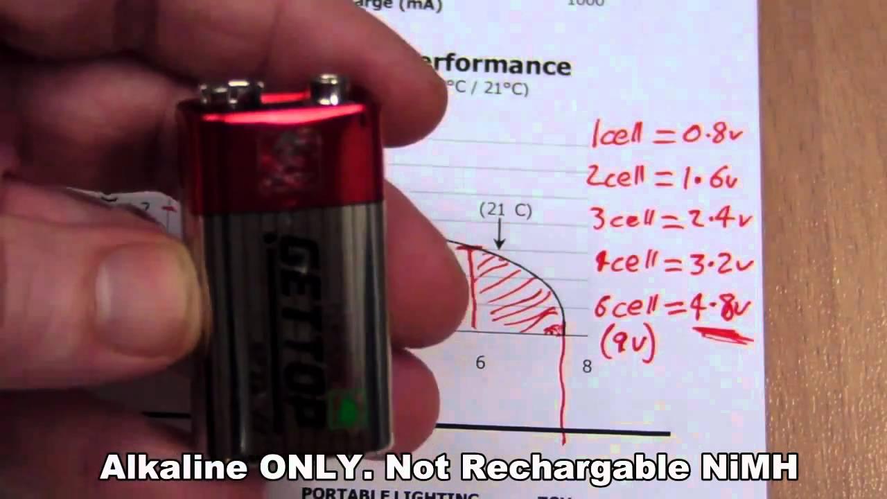 EEVblog #140 – Battery Capacity Tutorial