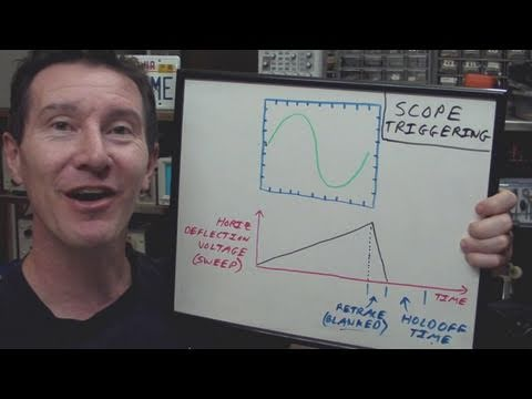 EEVblog #159 – Oscilloscope Trigger Holdoff Tutorial