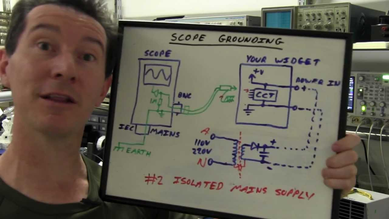 EEVblog #279 – How NOT To Blow Up Your Oscilloscope!