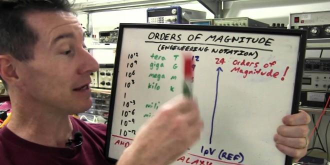 EEVblog #286 – Orders Of Magnitude