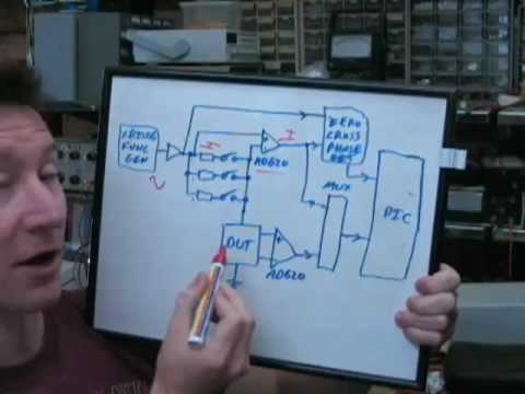 EEVblog #38 – LCR Meters, Transmission Lines, and Moving goal posts