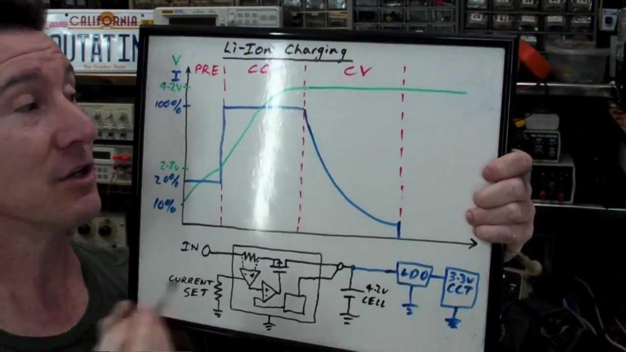 EEVblog #393 – LiPo Battery Discharge Testing