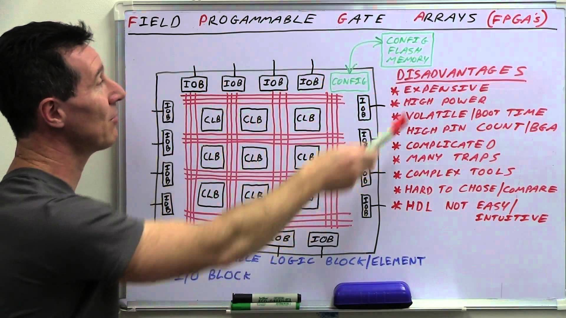 EEVblog #496 – What Is An FPGA?