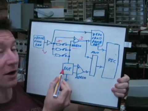 EEVblog #544 – Fluke 5450A Resistance Calibrator Teardown