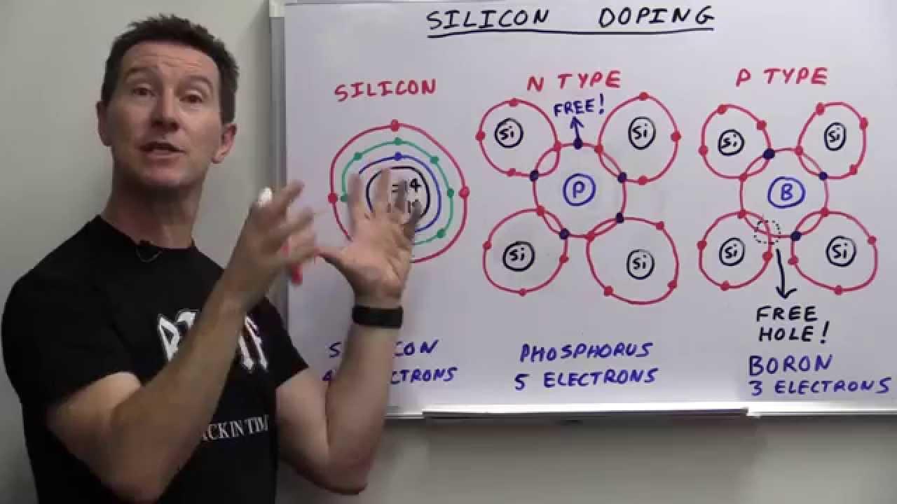 EEVblog #748 – How Do Transistors Work?